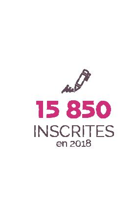 15 850 inscrites en 2018