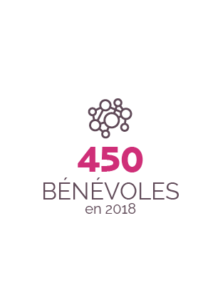 450 bénévoles en 2018