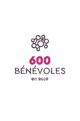 600 bénévoles en 2019